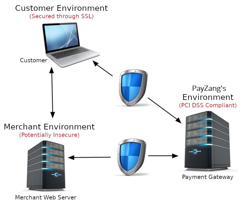 pci-compliance (1)